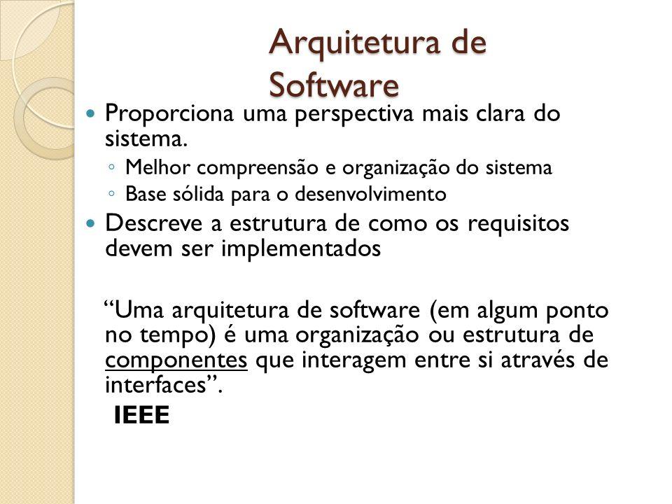 Arquitetura de Software Proporciona uma perspectiva mais clara do sistema. Melhor compreensão e organização do sistema Base sólida para o desenvolvime