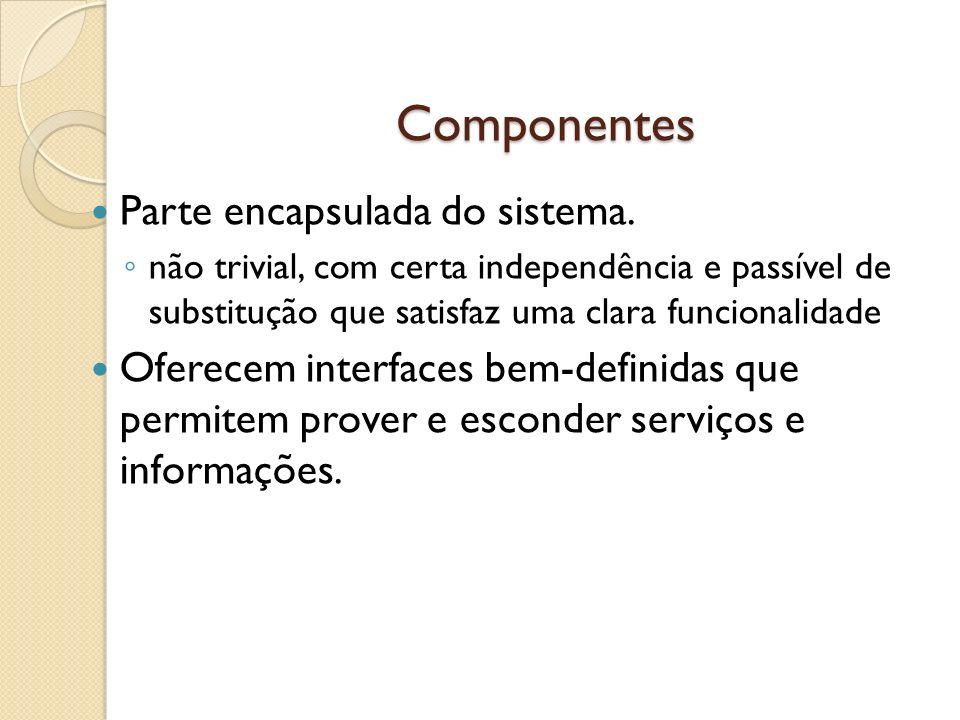 Componentes Parte encapsulada do sistema. não trivial, com certa independência e passível de substitução que satisfaz uma clara funcionalidade Oferece