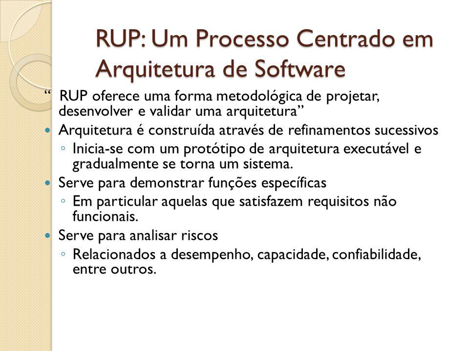 RUP: Um Processo Centrado em Arquitetura de Software RUP oferece uma forma metodológica de projetar, desenvolver e validar uma arquitetura Arquitetura