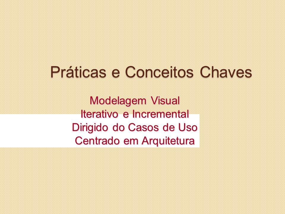 Práticas e Conceitos Chaves Modelagem Visual Iterativo e Incremental Dirigido do Casos de Uso Centrado em Arquitetura