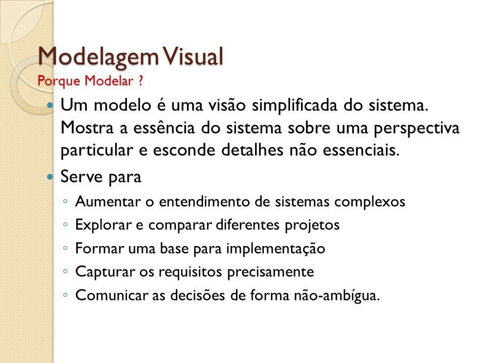Modelagem Visual Porque Modelar ? Um modelo é uma visão simplificada do sistema. Mostra a essência do sistema sobre uma perspectiva particular e escon