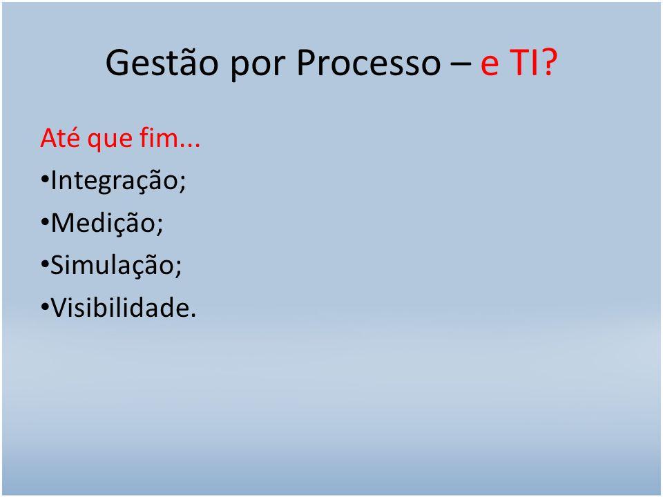 Gestão por Processo FACULDADE DOS GUARARAPES Business Activity Monitoring - BAM