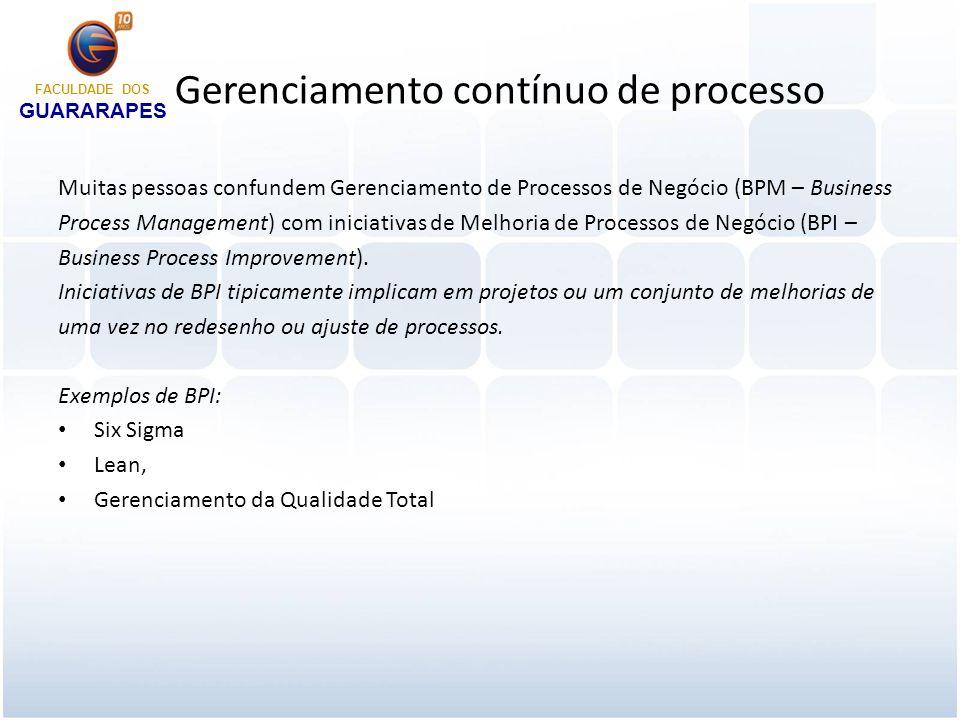 Medição e desempenho de processo A prática de BPM requer a medição e supervisão do desempenho do processo.