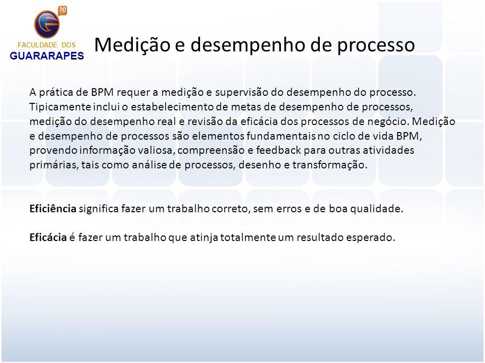 Comprometimento organizacional A prática de BPM requer um comprometimento significativo da organização.Organizações tradicionais são centradas em áreas funcionais, tais como vendas, marketing, finanças e produção.