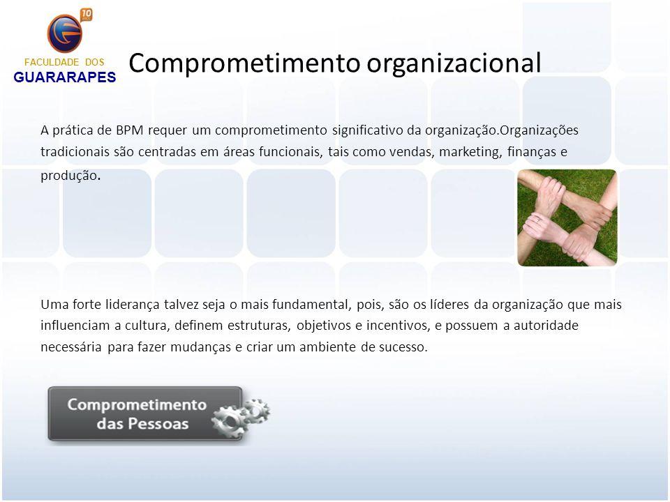 O ciclo de vida BPM A prática gerencial de BPM pode ser caracterizada como um ciclo de vida contínuo (processo) de atividades integradas de BPM.