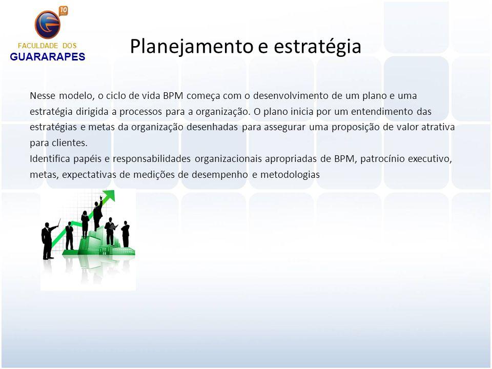 Análise de processos de negócio A análise de processos de negócio incorpora várias metodologias com a finalidade de entender os atuais processos organizacionais no contexto das metas e objetivos desejados.