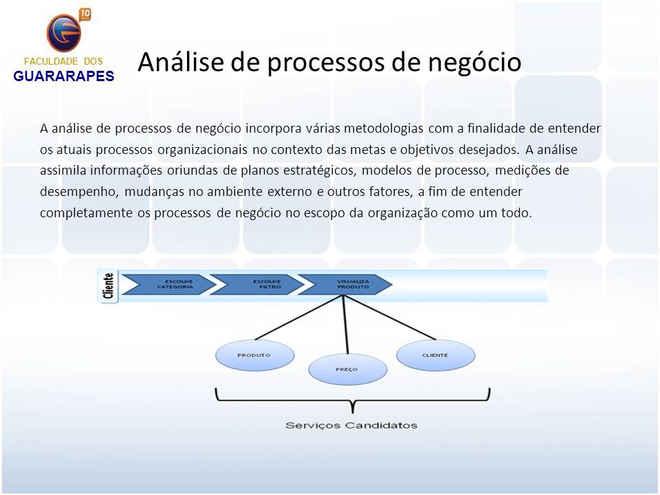 Desenho e modelagem de processos de negócio As atividades de desenho de processos focam no desenho intencional e cuidadoso de como o trabalho ponta-a-ponta ocorre de modo a entregar valor aos clientes.