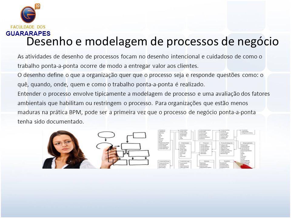Desenho e modelagem de processos de negócio - BPM
