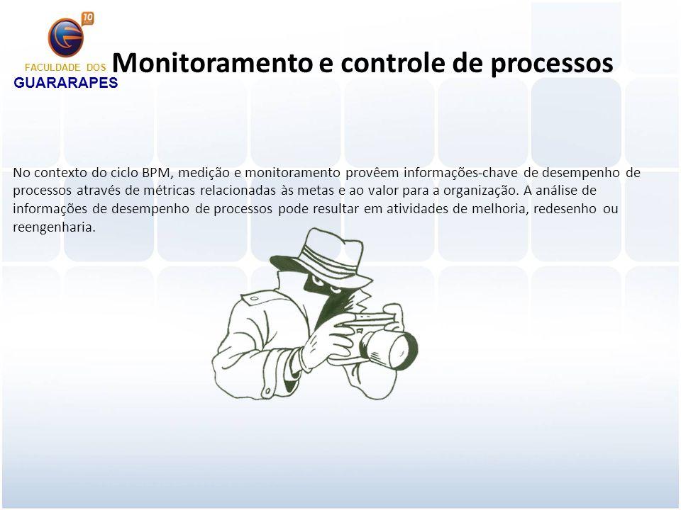 Refinamento de processos A contínua medição e monitoramento de processos de negócio fornecem a informação necessária para que gestores de processo ajustem recursos a fim de atingir objetivos dos processos.