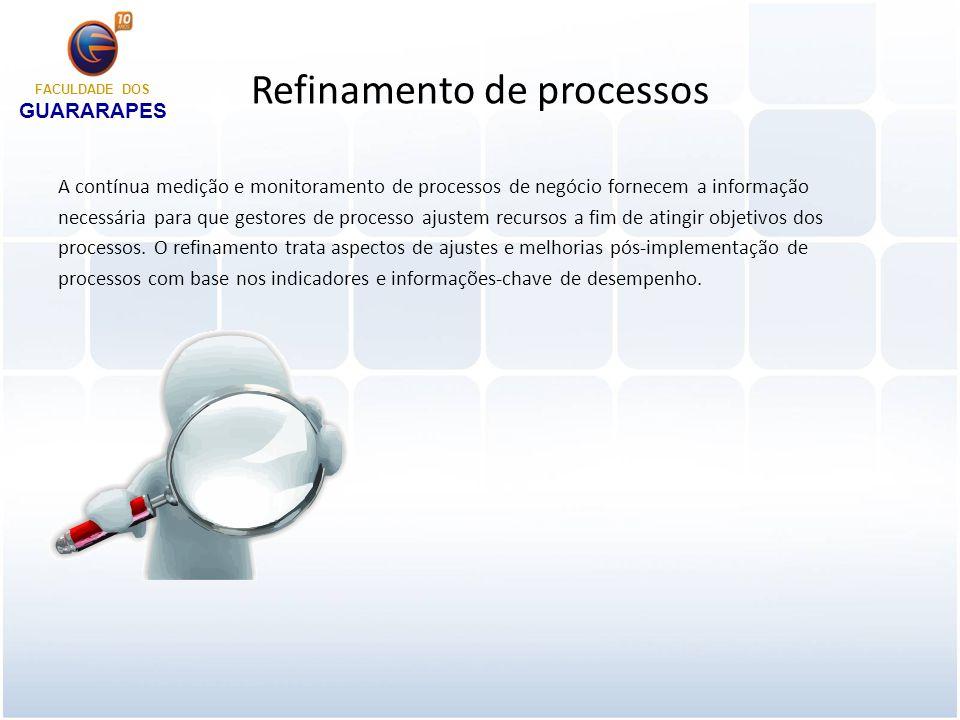 Tipos de processos Existem três tipos diferentes de processos de negócio: Processos primários (também chamados de processos essenciais) Processos de suporte Processos de gerenciamento FACULDADE DOS GUARARAPES