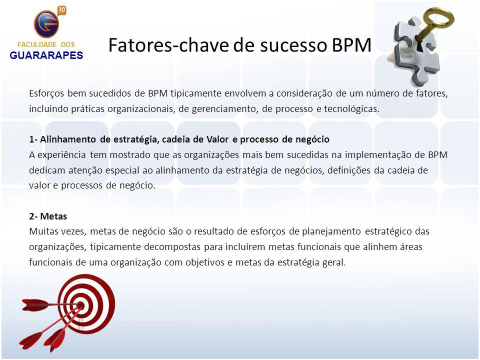Fatores-chave de sucesso BPM 3 – Patrocínio executivo e governança Organizações maduras em sua abordagem BPM tipicamente designam responsabilidade de liderança executiva para supervisionar o desempenho de processos-chave.
