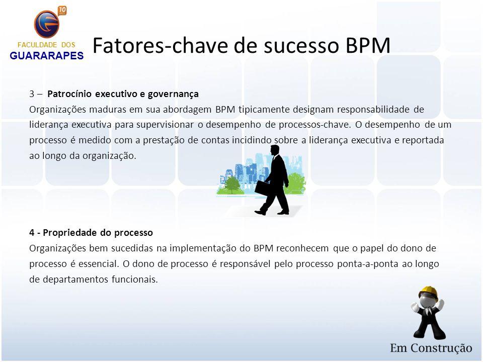 Fatores-chave de sucesso BPM 5 - Métricas, medições e monitoramento Para gerenciar é necessário medir.