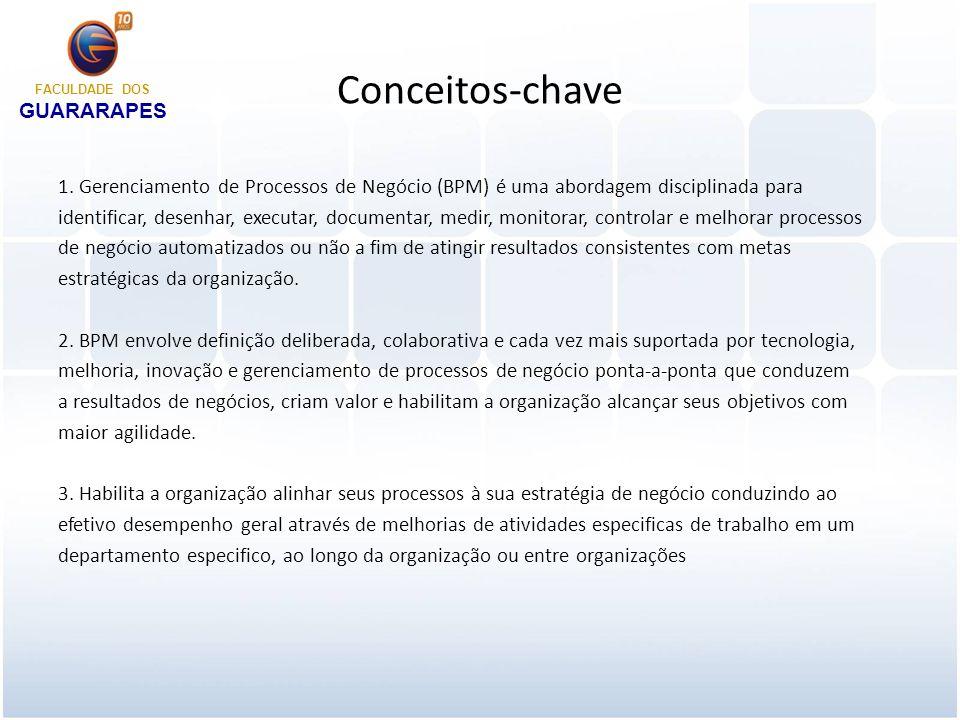 Conceitos-chave 4.