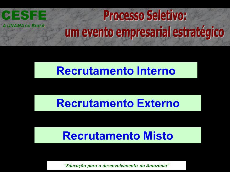 Educação para o desenvolvimento da Amazônia Recrutamento Interno CESFE A UNAMA no Brasil. Recrutamento Externo Recrutamento Misto
