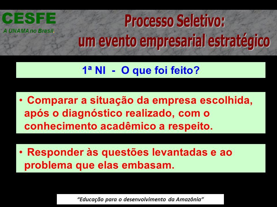 Educação para o desenvolvimento da Amazônia 1ª NI - O que foi feito? CESFE A UNAMA no Brasil. Comparar a situação da empresa escolhida, após o diagnós