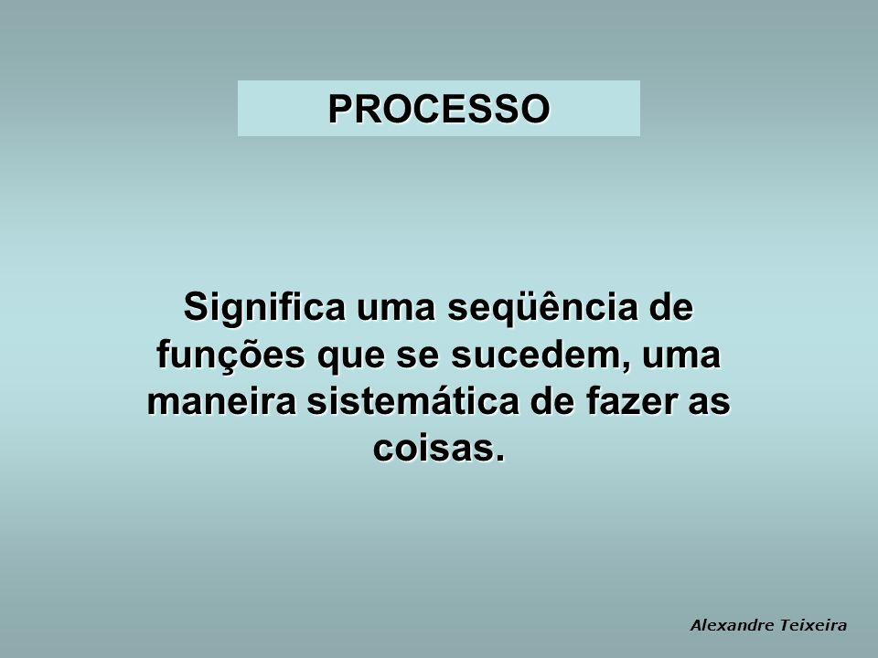 PROCESSO Significa uma seqüência de funções que se sucedem, uma maneira sistemática de fazer as coisas. Alexandre Teixeira