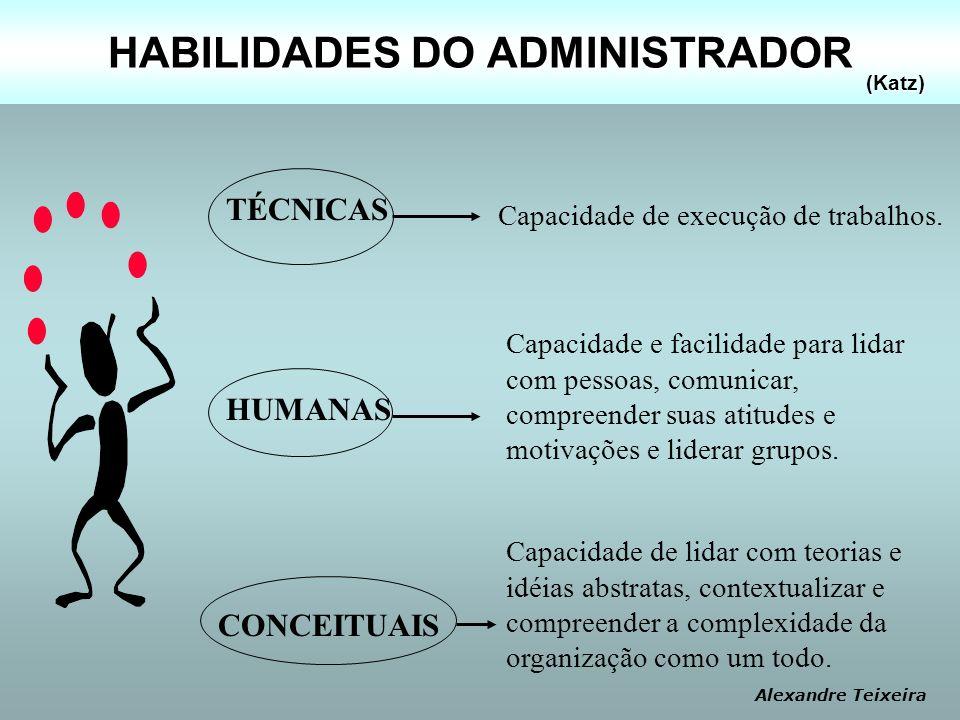 HABILIDADES DO ADMINISTRADOR TÉCNICAS CONCEITUAIS HUMANAS Capacidade de execução de trabalhos. Capacidade e facilidade para lidar com pessoas, comunic