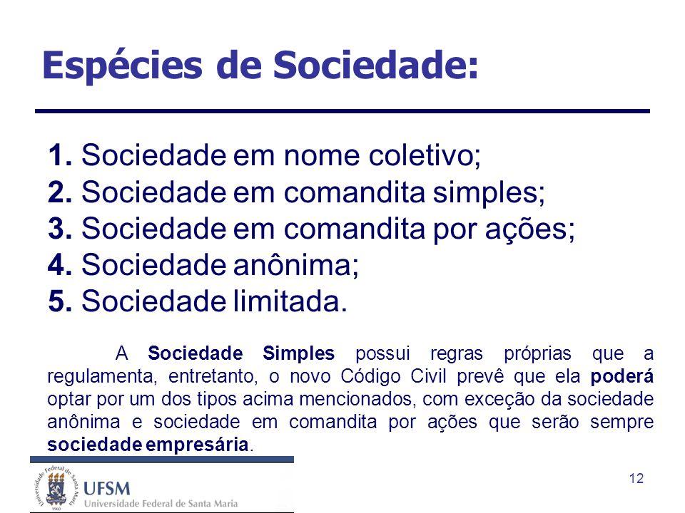 12 Espécies de Sociedade: 1. Sociedade em nome coletivo; 2. Sociedade em comandita simples; 3. Sociedade em comandita por ações; 4. Sociedade anônima;