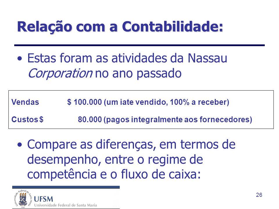 26 Relação com a Contabilidade: Estas foram as atividades da Nassau Corporation no ano passado Compare as diferenças, em termos de desempenho, entre o