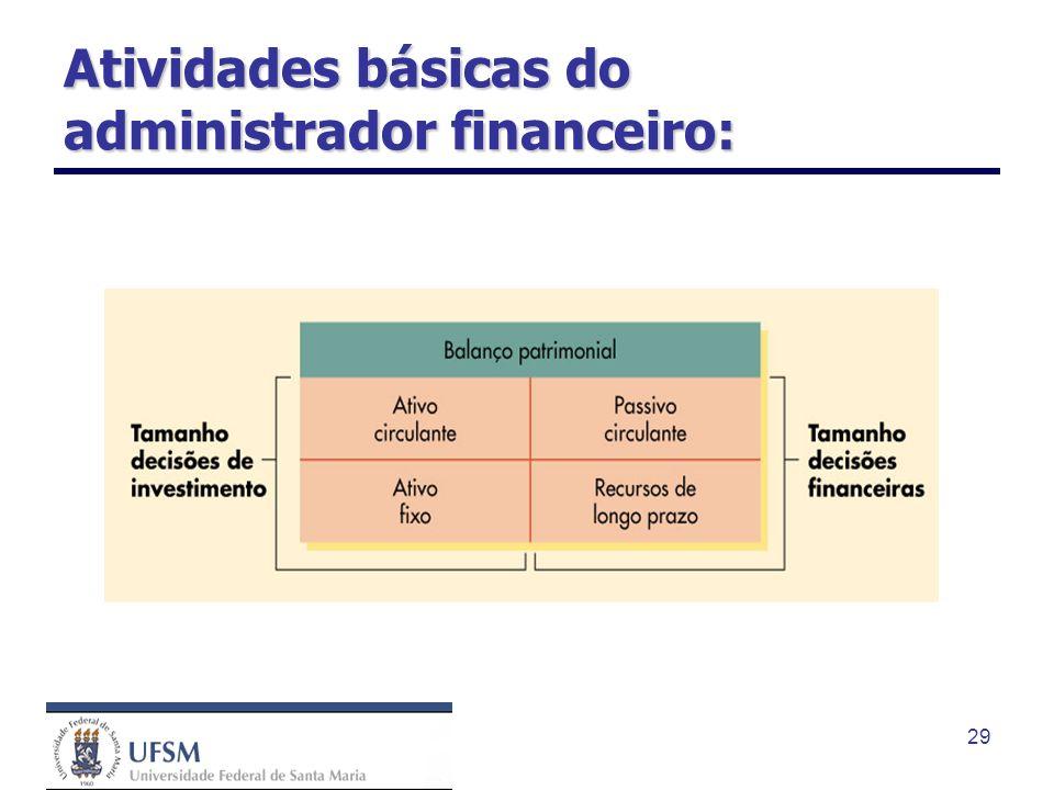 29 Atividades básicas do administrador financeiro: