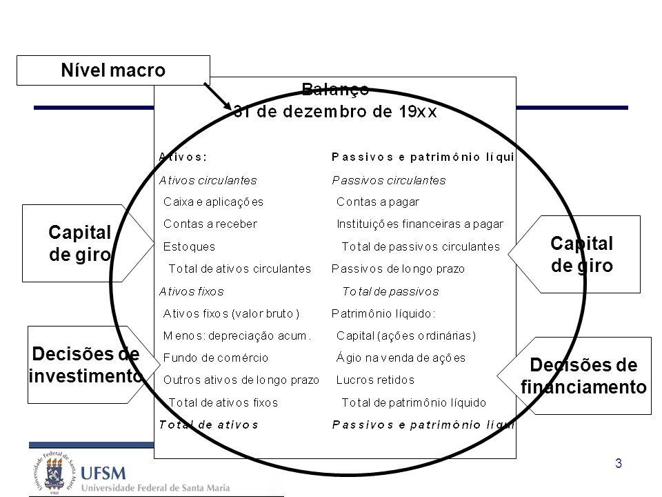 3 Capital de giro Capital de giro Decisões de investimento Decisões de financiamento Nível macro