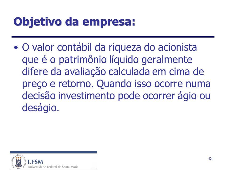 33 Objetivo da empresa: O valor contábil da riqueza do acionista que é o patrimônio líquido geralmente difere da avaliação calculada em cima de preço