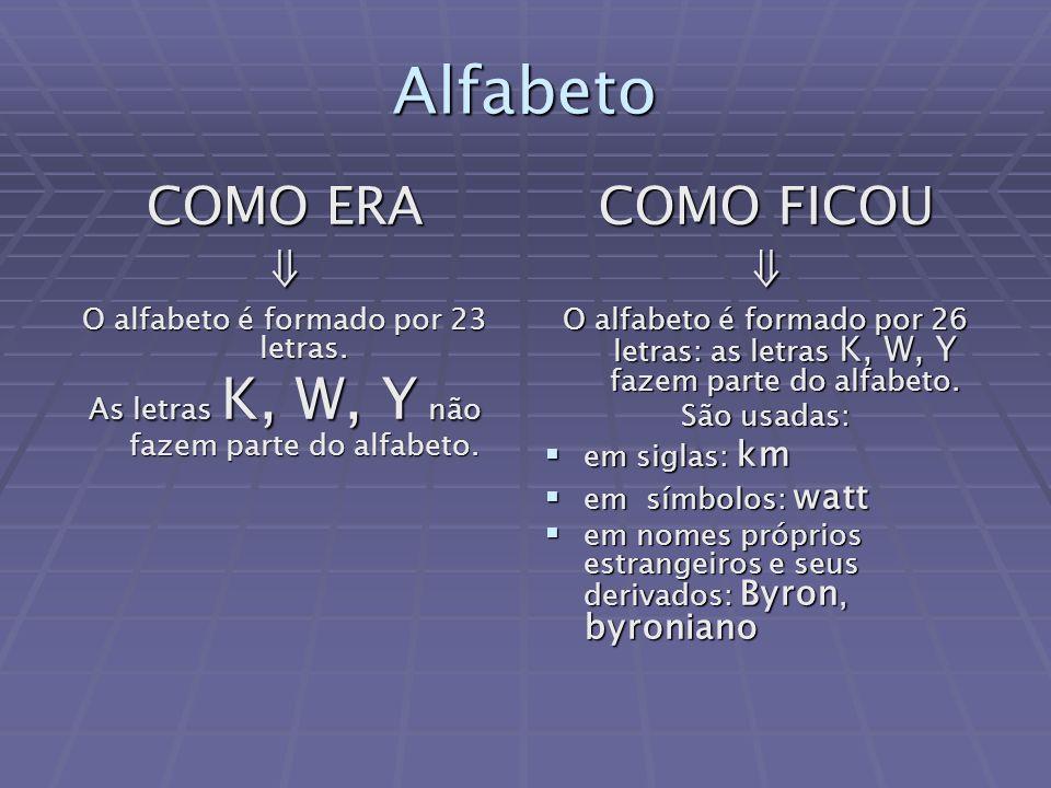 Alfabeto COMO ERA O alfabeto é formado por 23 letras.