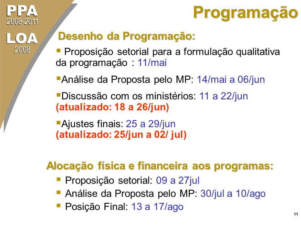11Programação Alocação física e financeira aos programas: Alocação física e financeira aos programas: Proposição setorial: 09 a 27jul Análise da Proposta pelo MP: 30/jul a 10/ago Posição Final: 13 a 17/ago Desenho da Programação: Proposição setorial para a formulação qualitativa da programação : 11/mai Análise da Proposta pelo MP: 14/mai a 06/jun Discussão com os ministérios: 11 a 22/jun (atualizado: 18 a 26/jun) Ajustes finais: 25 a 29/jun (atualizado: 25/jun a 02/ jul)
