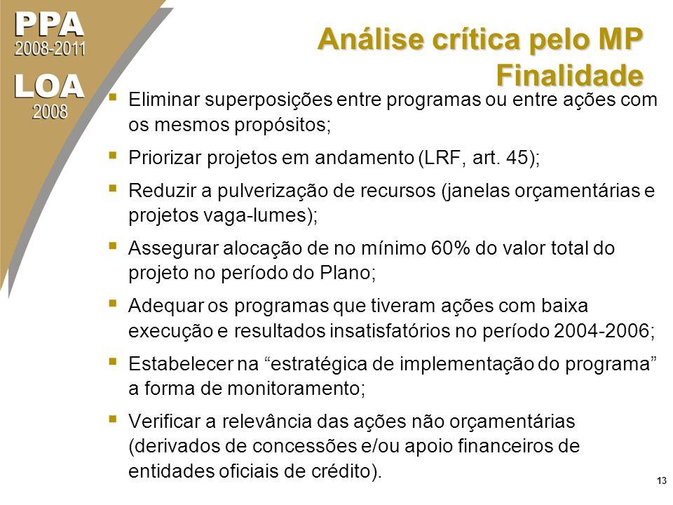 13 Eliminar superposições entre programas ou entre ações com os mesmos propósitos; Priorizar projetos em andamento (LRF, art.