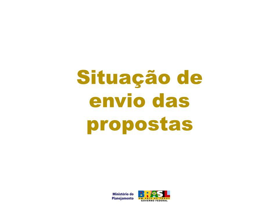 14 Situação de envio das propostas