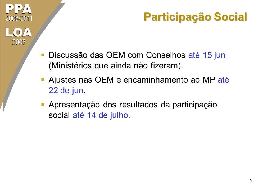 9 Discussão das OEM com Conselhos até 15 jun (Ministérios que ainda não fizeram).