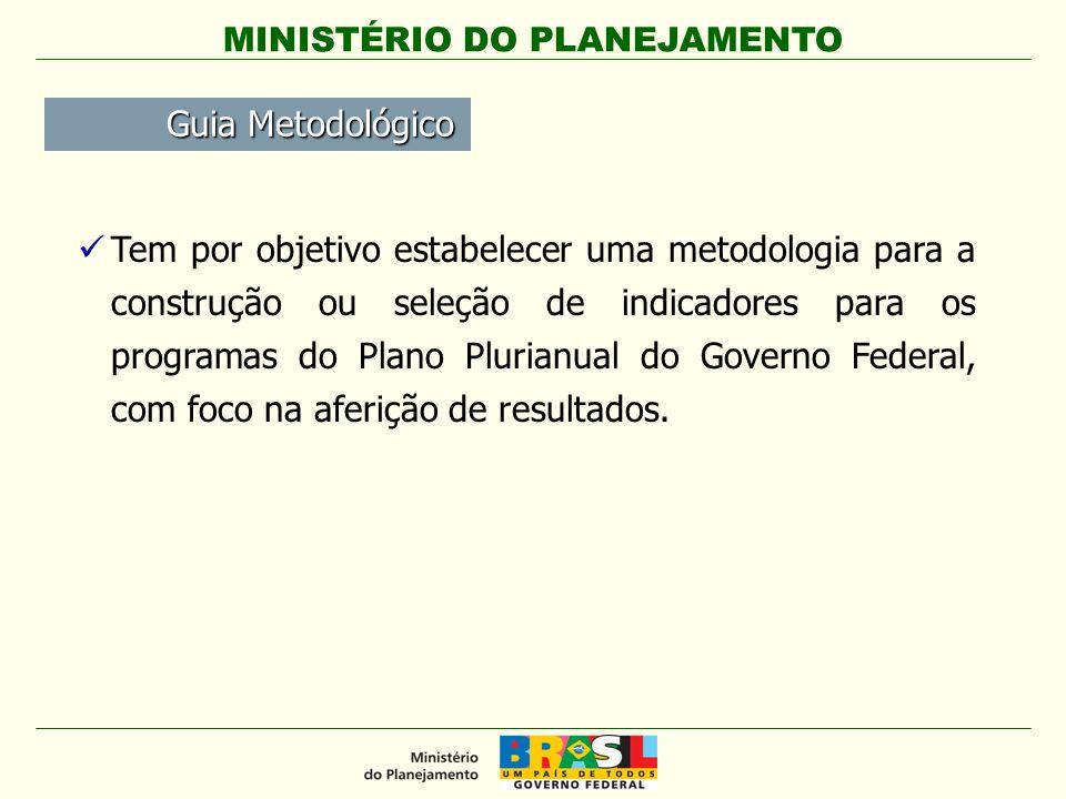 MINISTÉRIO DO PLANEJAMENTO Tem por objetivo estabelecer uma metodologia para a construção ou seleção de indicadores para os programas do Plano Plurian