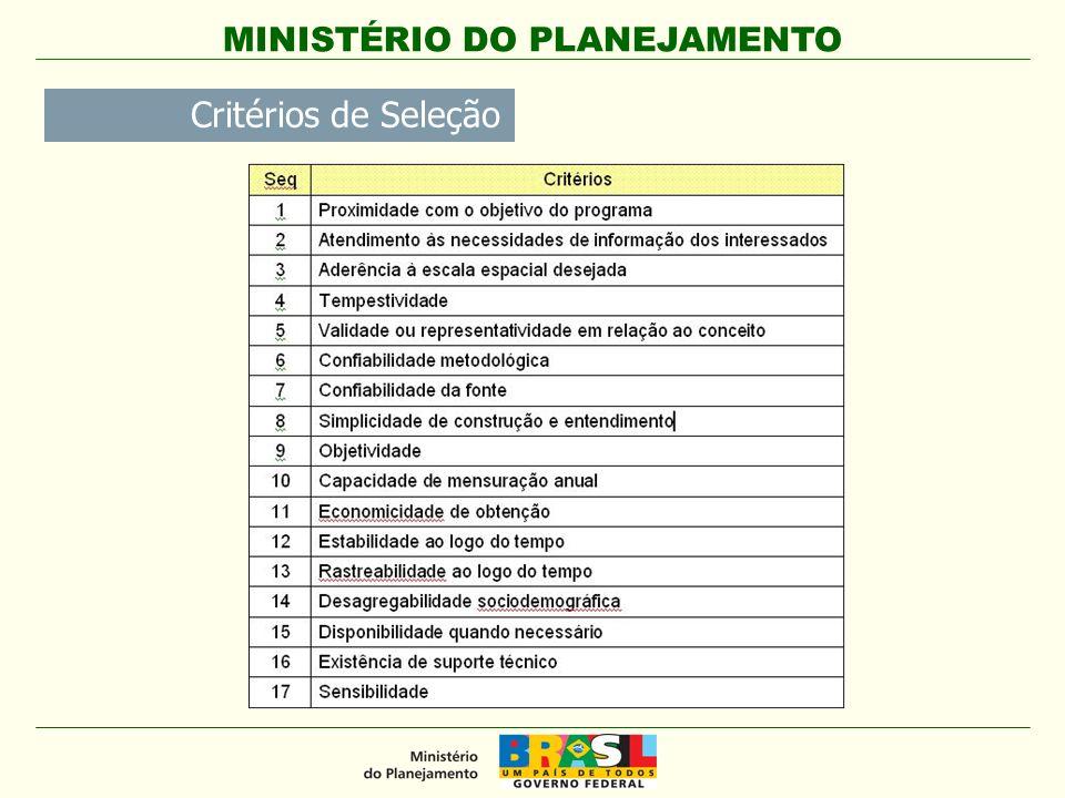 MINISTÉRIO DO PLANEJAMENTO Critérios de Seleção
