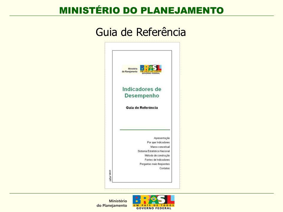 MINISTÉRIO DO PLANEJAMENTO Guia de Referência
