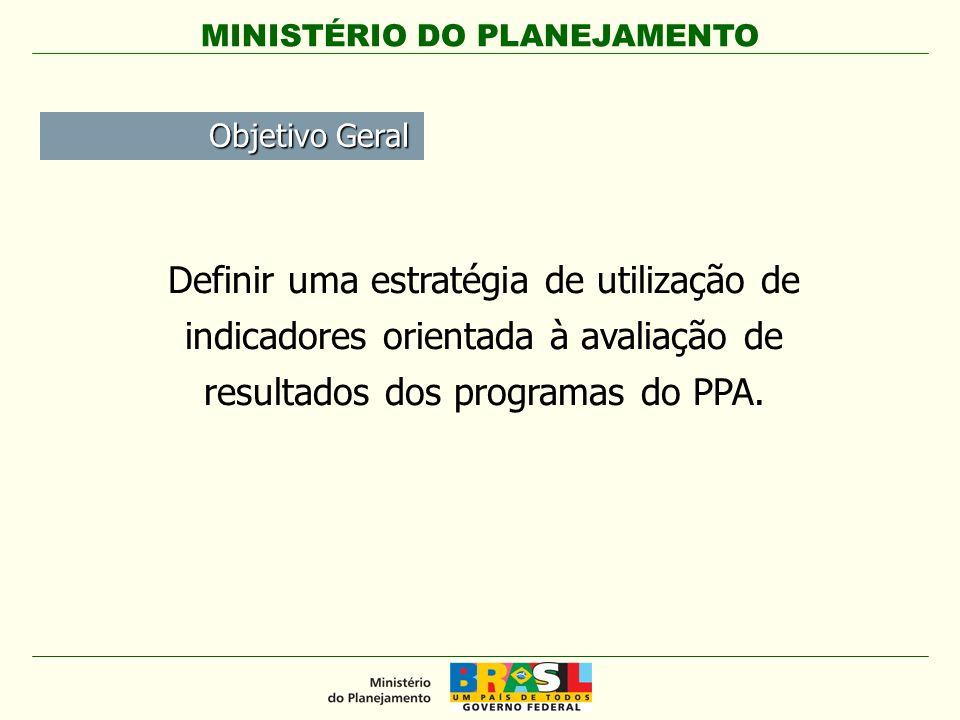 MINISTÉRIO DO PLANEJAMENTO Definir uma estratégia de utilização de indicadores orientada à avaliação de resultados dos programas do PPA. Objetivo Gera