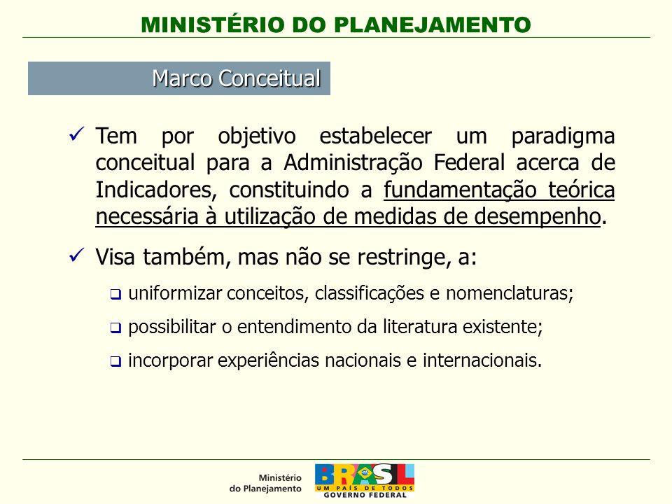 MINISTÉRIO DO PLANEJAMENTO Tem por objetivo estabelecer um paradigma conceitual para a Administração Federal acerca de Indicadores, constituindo a fun