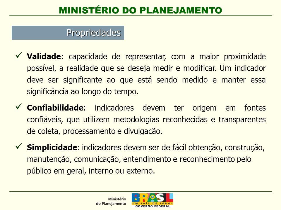 MINISTÉRIO DO PLANEJAMENTO Sensibilidade: é a capacidade que um indicador possui de refletir tempestivamente as mudanças decorrentes das intervenções realizadas.