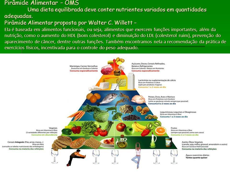 Pirâmide Alimentar – OMS Uma dieta equilibrada deve conter nutrientes variados em quantidades adequadas. Pirâmide Alimentar proposta por Walter C. Wil