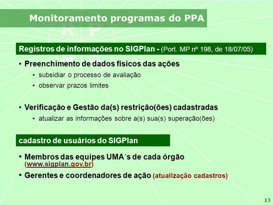 13 Monitoramento programas do PPA Registros de informações no SIGPlan - (Port.