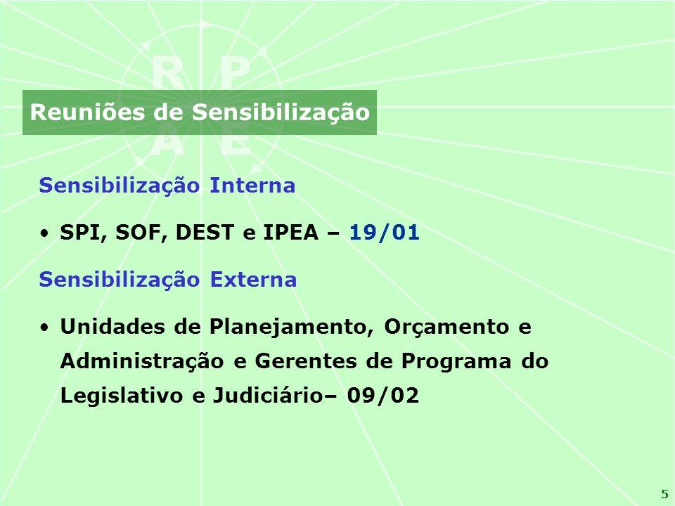 5 Reuniões de Sensibilização Sensibilização Interna SPI, SOF, DEST e IPEA – 19/01 Sensibilização Externa Unidades de Planejamento, Orçamento e Administração e Gerentes de Programa do Legislativo e Judiciário– 09/02