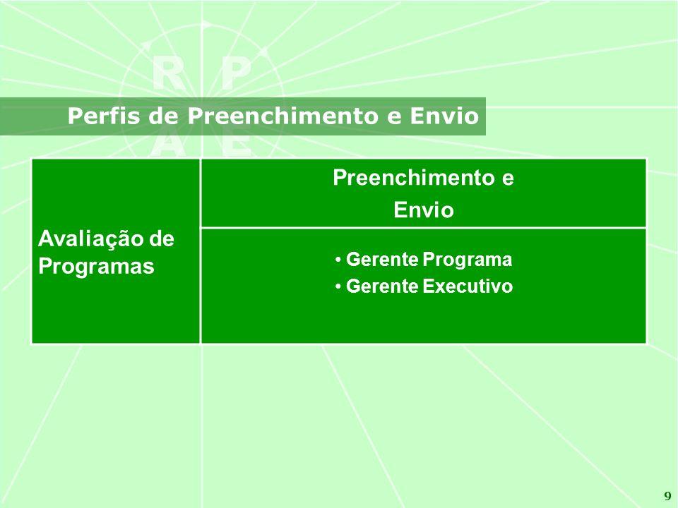 20 Monitoramento do desempenho físico Cumprimento de metas físicas Execução orçamentária Despesas administrativas (Q 4) Restrições Mecanismos de participação social Recomendações Bloco de Implementação Roteiro de Questões Etapa Avaliação do Programa (9/2 a 24/3)