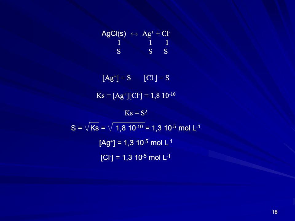 18 AgCl(s) Ag + + Cl - 1 1 1 S S S [Ag + ] = S [Cl - ] = S Ks = [Ag + ][Cl - ] = 1,8 10 -10 Ks = S 2 S = Ks = 1,8 10 -10 = 1,3 10 -5 mol L -1 [Ag + ] = 1,3 10 -5 mol L -1 [Cl - ] = 1,3 10 -5 mol L -1