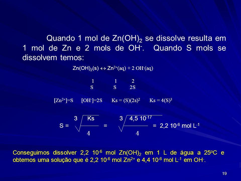 19 Quando 1 mol de Zn(OH) 2 se dissolve resulta em 1 mol de Zn e 2 mols de OH -. Quando S mols se dissolvem temos: Zn(OH) 2 (s) Zn 2+ (aq) + 2 OH - (a