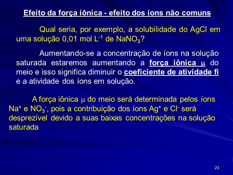 23 Efeito da força iônica - efeito dos íons não comuns Qual seria, por exemplo, a solubilidade do AgCl em uma solução 0,01 mol L -1 de NaNO 3 .