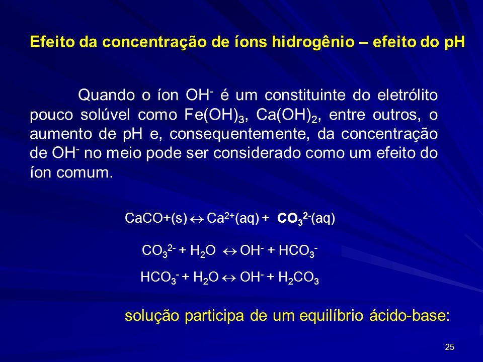 25 Efeito da concentração de íons hidrogênio – efeito do pH Quando o íon OH - é um constituinte do eletrólito pouco solúvel como Fe(OH) 3, Ca(OH) 2, entre outros, o aumento de pH e, consequentemente, da concentração de OH - no meio pode ser considerado como um efeito do íon comum.