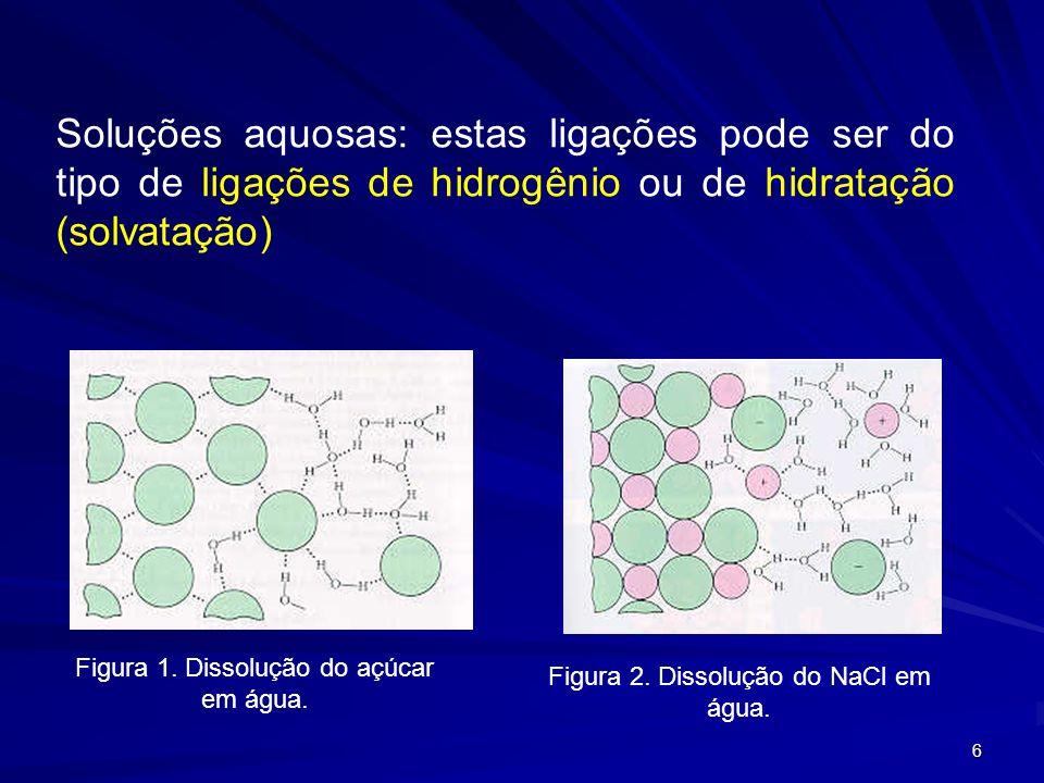 6 Figura 2. Dissolução do NaCl em água. Figura 1. Dissolução do açúcar em água. Soluções aquosas: estas ligações pode ser do tipo de ligações de hidro