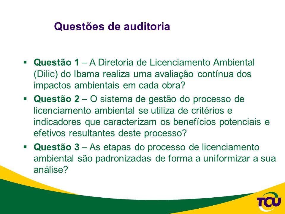 Questões de auditoria Questão 1 – A Diretoria de Licenciamento Ambiental (Dilic) do Ibama realiza uma avaliação contínua dos impactos ambientais em ca