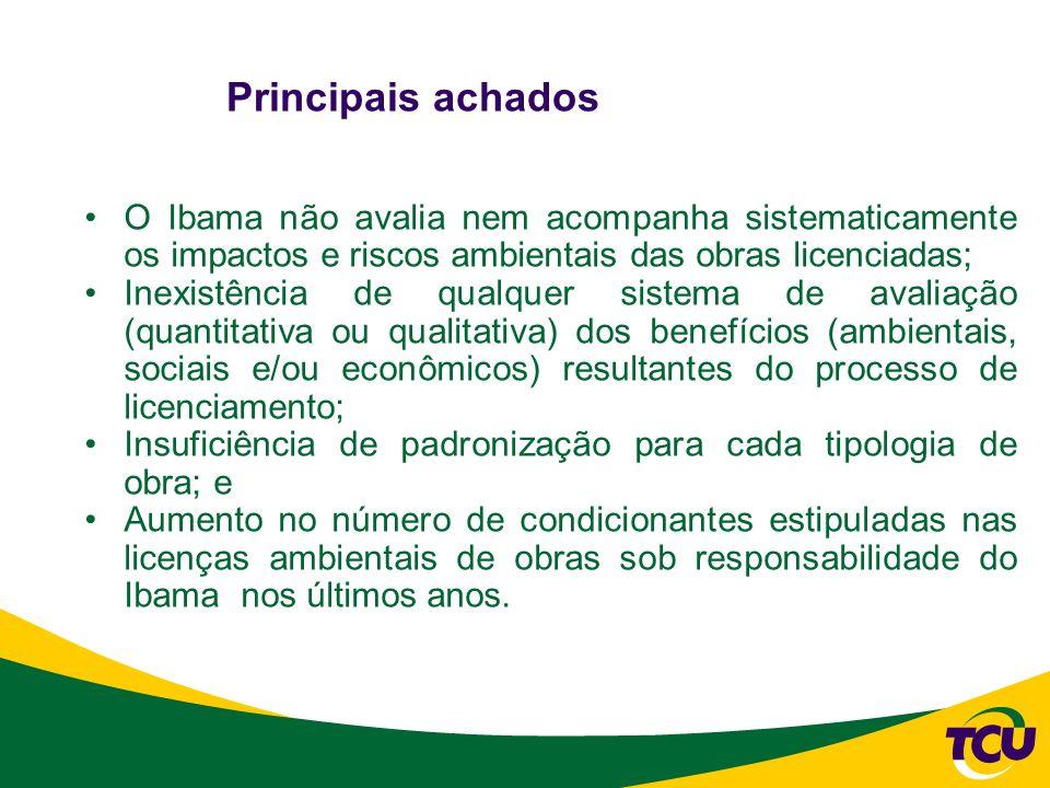 Principais achados O Ibama não avalia nem acompanha sistematicamente os impactos e riscos ambientais das obras licenciadas; Inexistência de qualquer s