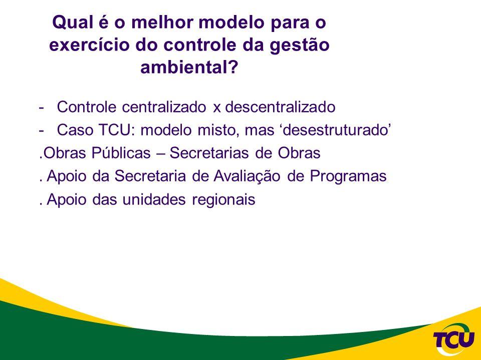 Tendência – realização de auditorias coordenadas -Âmbito internacional:.