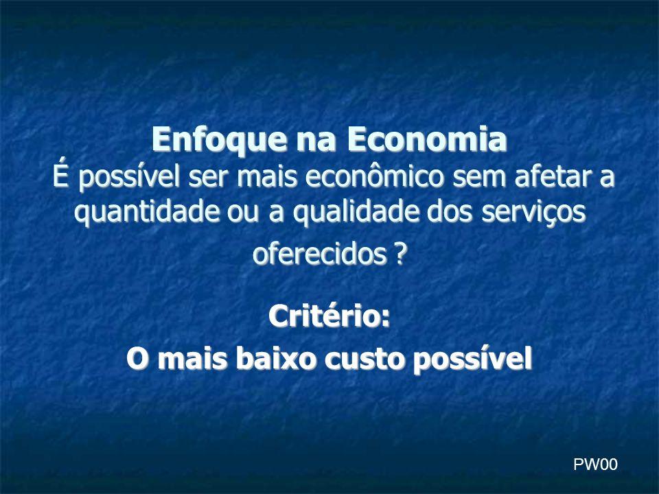 Enfoque na Economia É possível ser mais econômico sem afetar a quantidade ou a qualidade dos serviços oferecidos ? Critério: O mais baixo custo possív